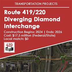 Small_Route 419 220 Diverging Diamond Interchange Opens in new window